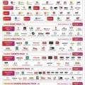 Tata Sky New HD BOX-Tatasky Dish tv D2H videocon Dishtv DTH-Best Offer