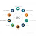 PPC Company in Delhi | Google AdWords Company | PPC Services
