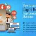 Social media marketing in ahmedabad